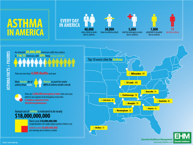 American cancer society business plan